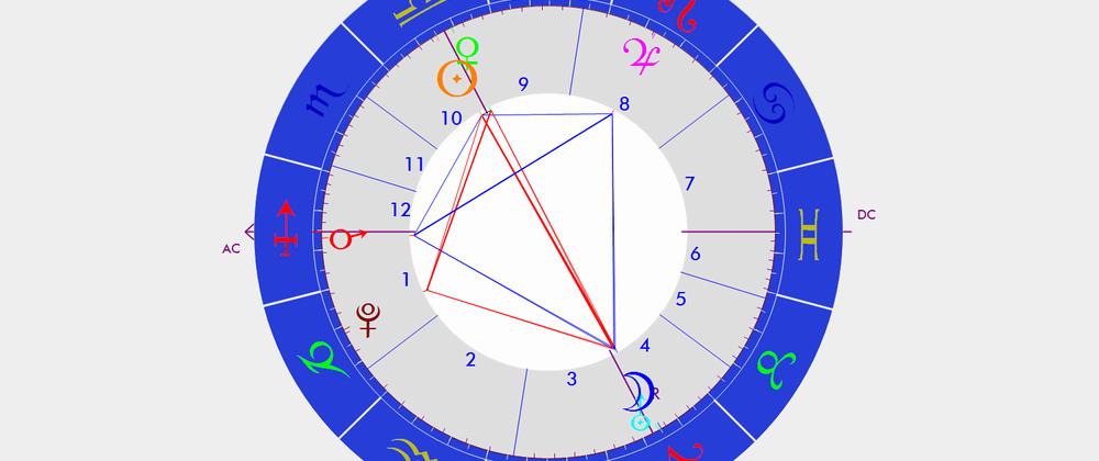 Entwicklungspotentiale – Astrologie mit den Trauma- und Bindungsgrundlagen