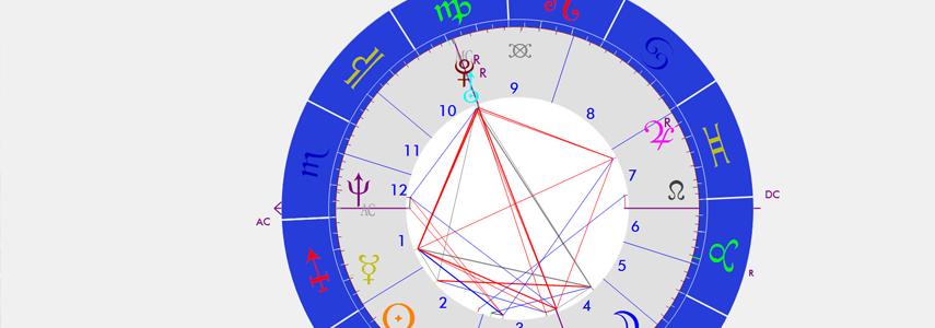 Astrologie & Traumaaufstellung mit dem Anliegen