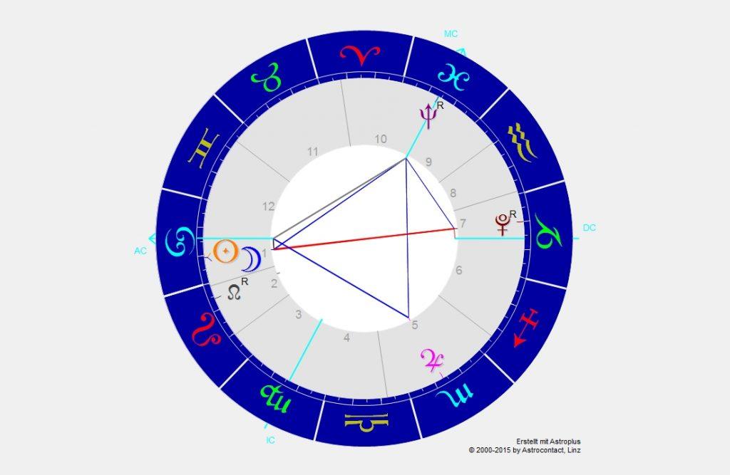 Neumond Krebs 13.7.18 / Sonnenfinsternis mit Pluto – Innere Anteile & Magische Transformationskraft